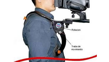 Estabilizadores para video profesional